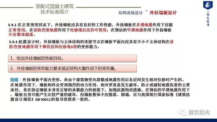 装配式建筑发展情况及技术标准介绍_71