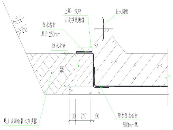 地下综合管廊工程防水施工方案