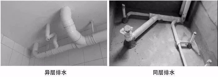 不降板同层排水系统,从源头解决卫生间问题