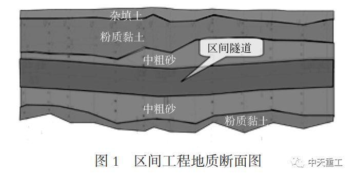 地铁盾构刀盘改造及掘进性能对比研究