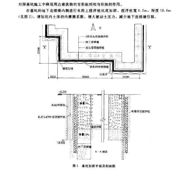 基坑工程实例——龚晓南_2