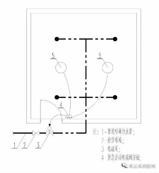 超高层建筑给排水消防设计案例--上海中心大厦_7