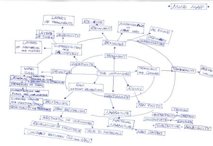 SArchitectu16052012250.pdf