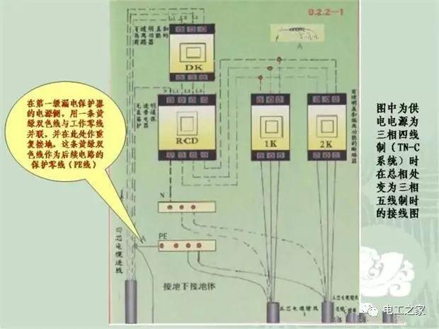 施工临时用配电箱标准做法系列全集_22