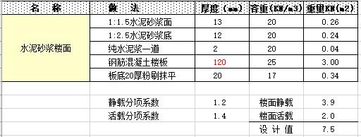 楼面荷载计算(结构设计)_3