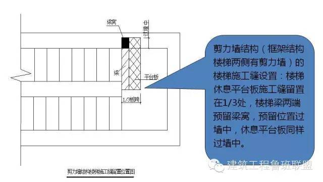 图文解读建筑工程各专业施工细部节点优秀做法_57