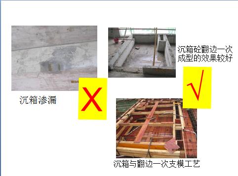 建筑工程施工过程重点质量问题分析及亮点图片赏析(二百余页,附图丰富)_16