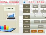 【中铁】BIM技术研发与应用情况汇报(附图丰富)