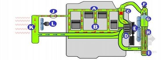 汽车空调系统设计手册(共67页)