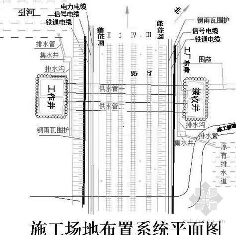 [广东]市政工程输水管线下穿铁路路基施工方案(含详细计算书)