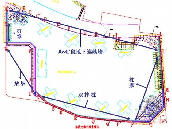 [湖北]深基坑支护工程设计方案汇报