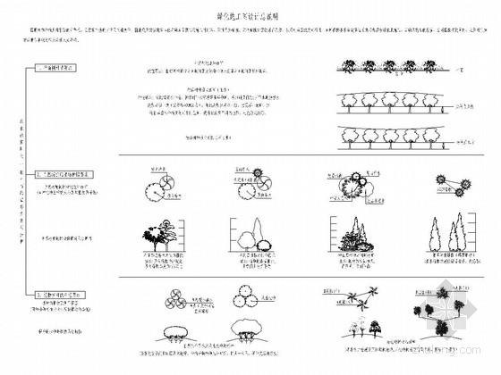 道路辅路人行道绿化苗木工程设计图