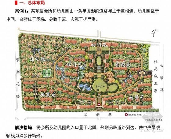 [标杆房企]2014年房地产总规划设计实例(23个案例分析)