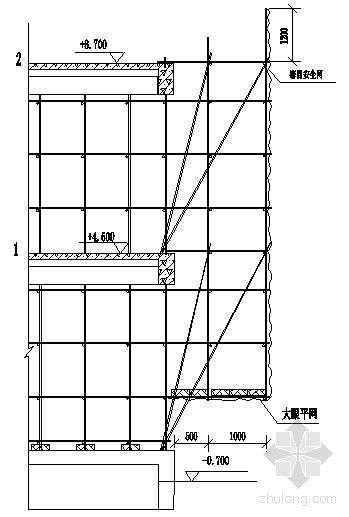 北京某科研试验楼工程外脚手架施工方案