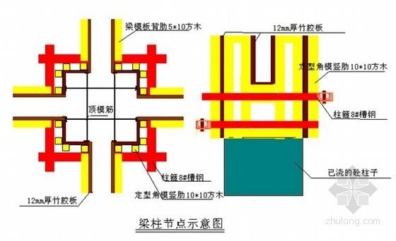 模板工程施工方案(钢模板、竹胶板)