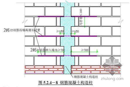非承重填充墙砌体干法施工工法(蒸压加气混凝土砌块)-
