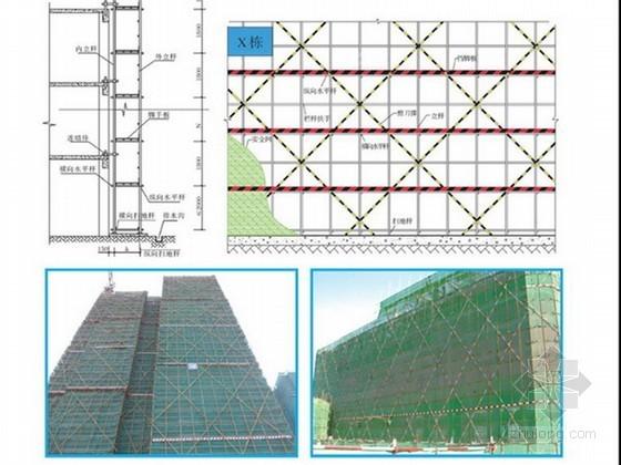 [湖南]建筑工程安全施工安全文明标准化图集(143页 图文丰富)
