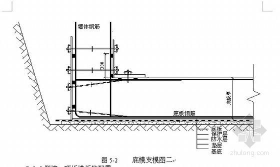 [北京]地铁车站出入口模板工程施工方案(含模板计算书)