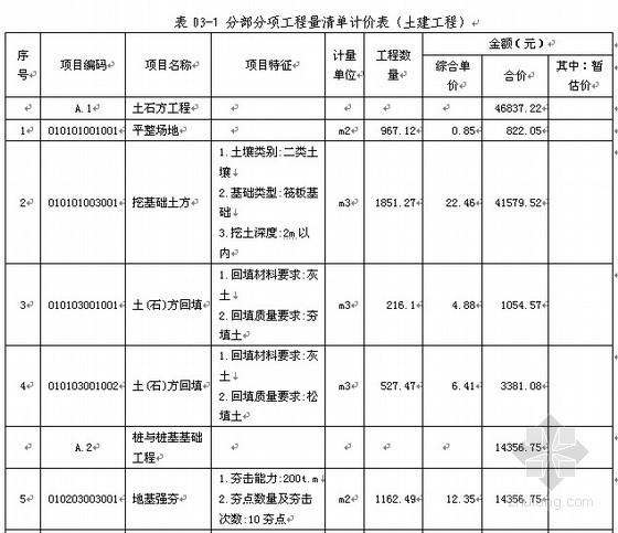 [毕业设计]济南某住宅楼建设工程招标文件(2011)