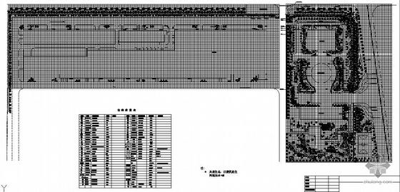 某厂区绿化规划平面图