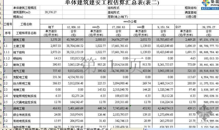 北京某机关办公楼投资估算实例