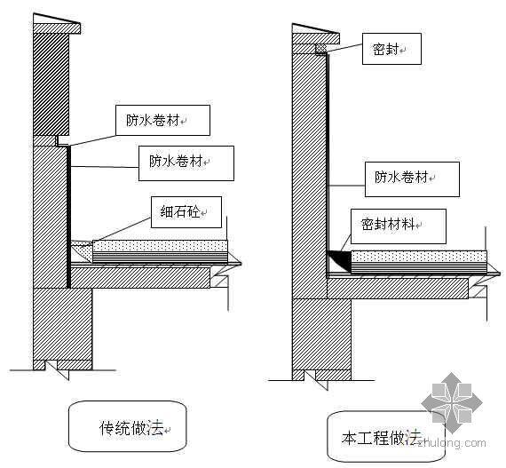 苏州某厂房屋面防水质量控制(QC)