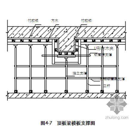 山东省某商业工程模板专项施工方案