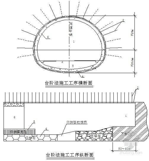 [湖北]隧道施工组织设计