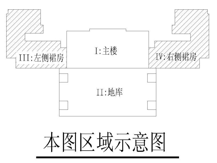 武警政治学院迁建项目施工图(教学大楼和裙房)