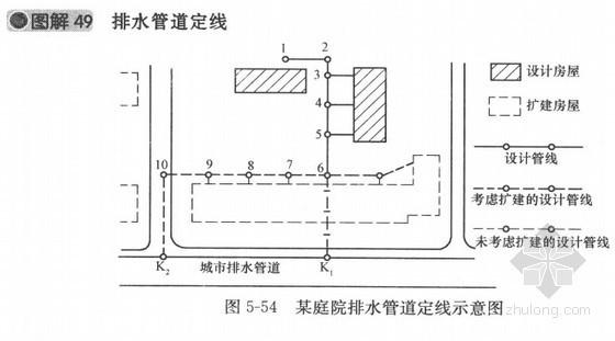 [预算入门]水暖工程管道施工图识图精讲(图文并茂)
