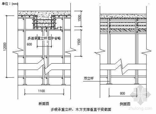 上海某高层酒店高大模板支立施工方案