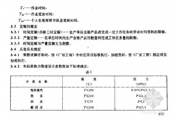 市政工程劳动定额(供热管网安装工程)