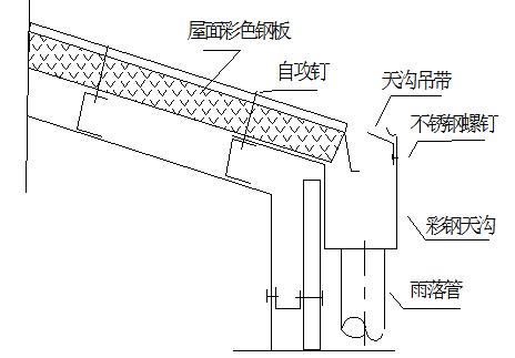 钢结构展厅施工组织设计