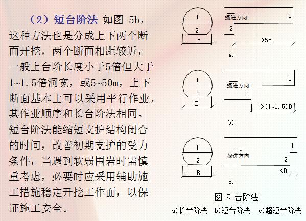 超全面隧道施工方法及施工工艺技术讲义841页PPT(附图丰富)_3