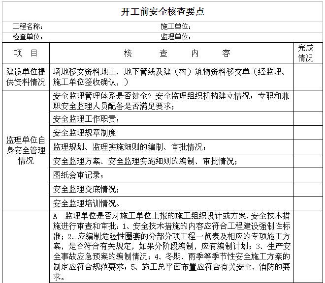 [黑龙江]住宅项目安全监理规划(119页)_3