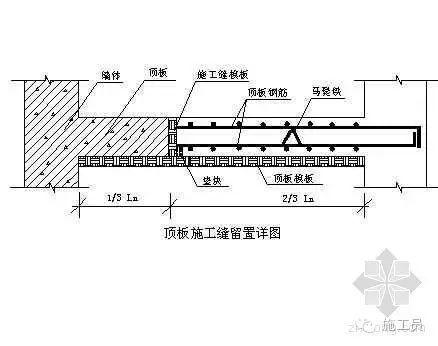 [施工技术]施工缝留置位置、形式和处理措施