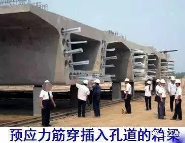 预应力技术活儿一定要懂,做个真才实学的桥梁工程师!_38