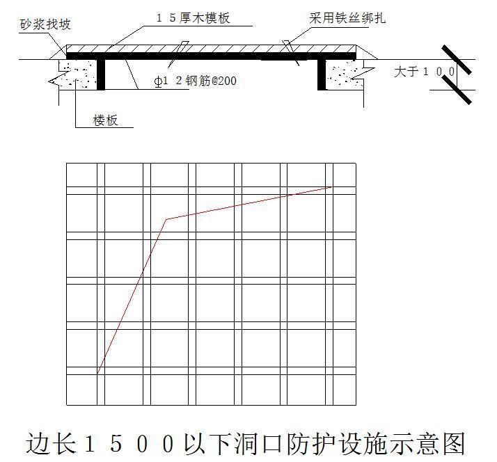[四川]政务服务大厅便民化装修改造施工组织设计(230页)