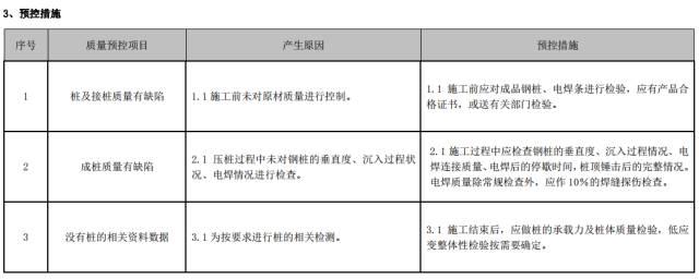 建筑工程施工工艺质量管理标准化指导手册_28
