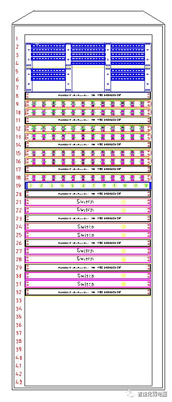 拒做弱电小白—最全智能化弱电系统拓扑图_11