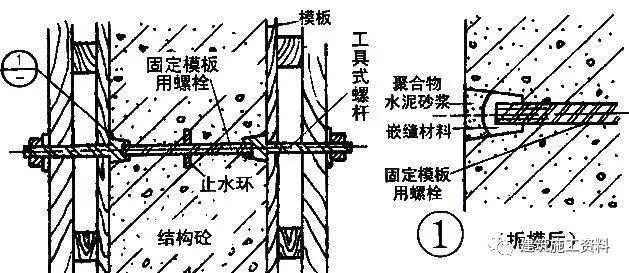 最详细的地下室防水工程施工做法