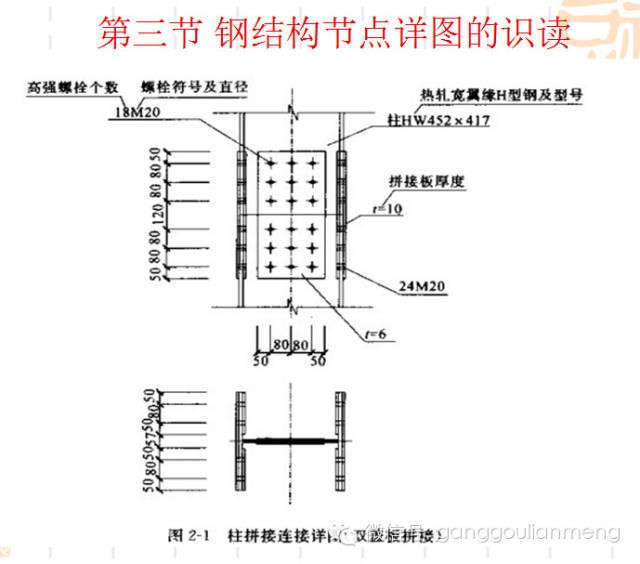 钢结构施工图的识读_18