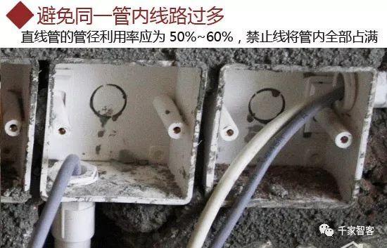 家庭装修弱电布线施工规范及常见问题_9