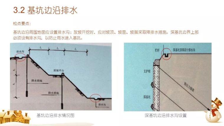 危大工程专题:基坑作业全过程安全检查要点PPT_21