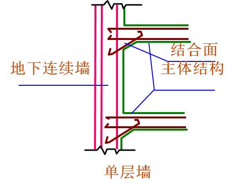 地铁地下连续墙施工精细讲解,即学即用!_6