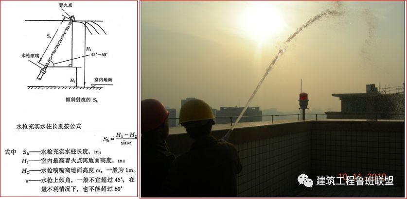 给排水工程验收的20项强条:图文解读,施工必看!_7
