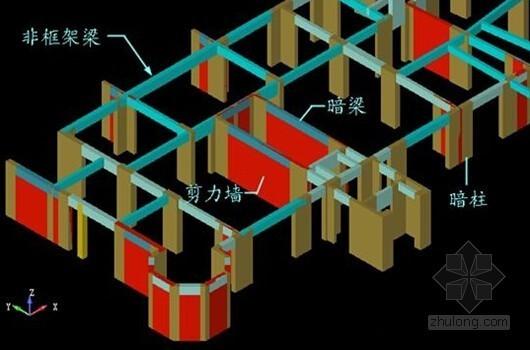 房屋安全鉴定中的结构计算与鉴定分析
