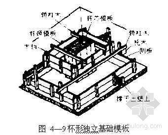 钢筋混凝土工程施工技术课件