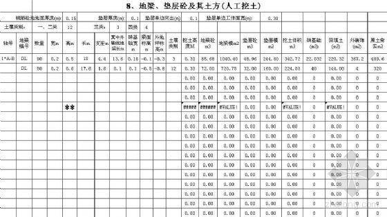 建筑工程工程量计算表格(EXCEL)
