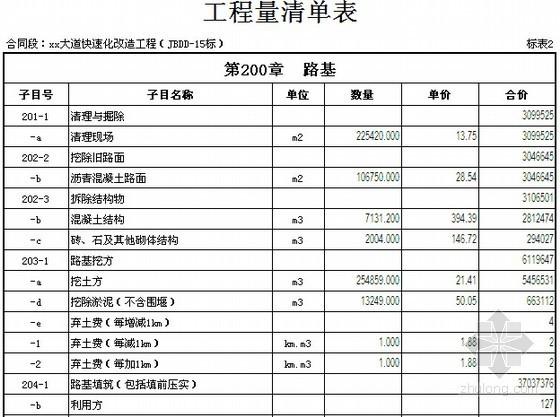 [江苏]高速公路改造工程量清单报价实例(附同望预算文件)-工程量清单表